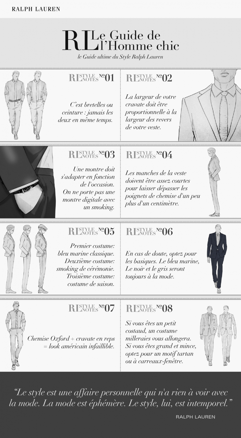 guide style ralph lauren