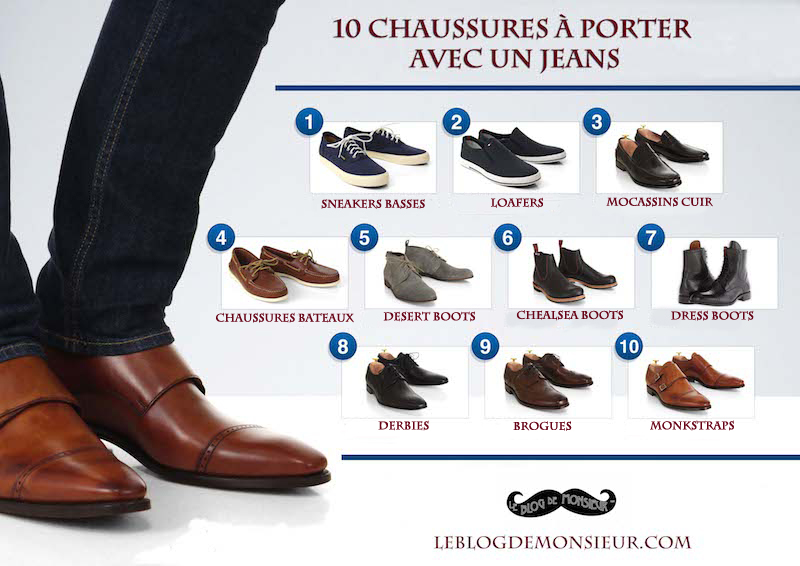 10 chaussures porter avec un jeans le blog de monsieur. Black Bedroom Furniture Sets. Home Design Ideas