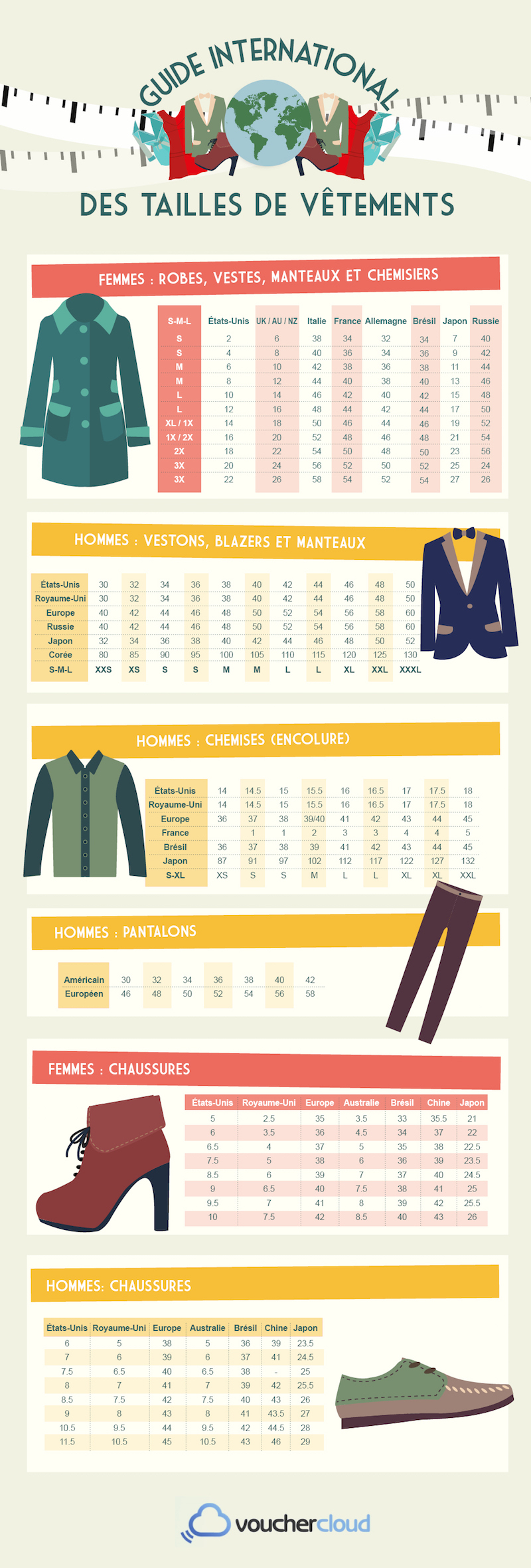 Guide taille international